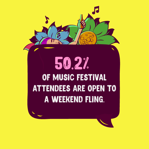 TickPick Festival Sex Survey - Firefly Music Festival